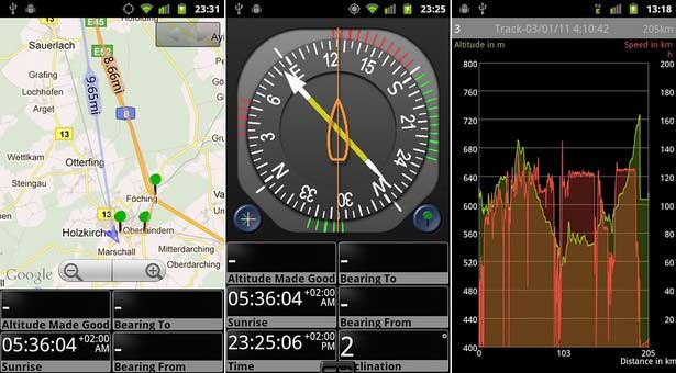 gps-essentials-app-techpanorma